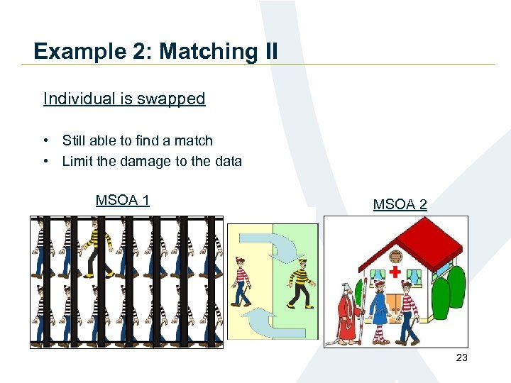 Example 2: Matching II Individual is swapped • Still able to find a match