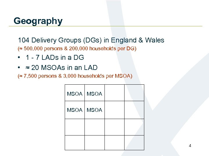 Geography 104 Delivery Groups (DGs) in England & Wales (≈ 500, 000 persons &