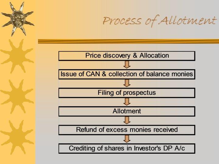 Process of Allotment