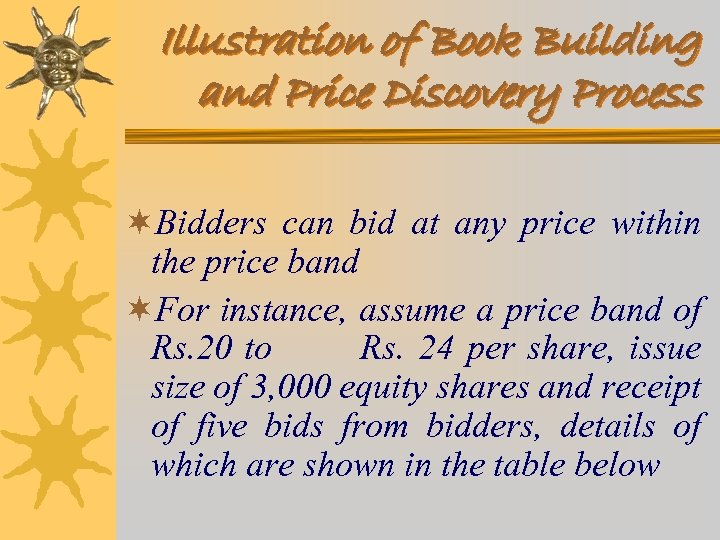 Illustration of Book Building and Price Discovery Process ¬Bidders can bid at any price