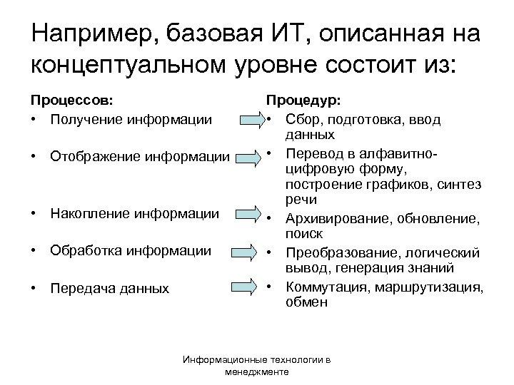 Например, базовая ИТ, описанная на концептуальном уровне состоит из: Процессов: • Получение информации •