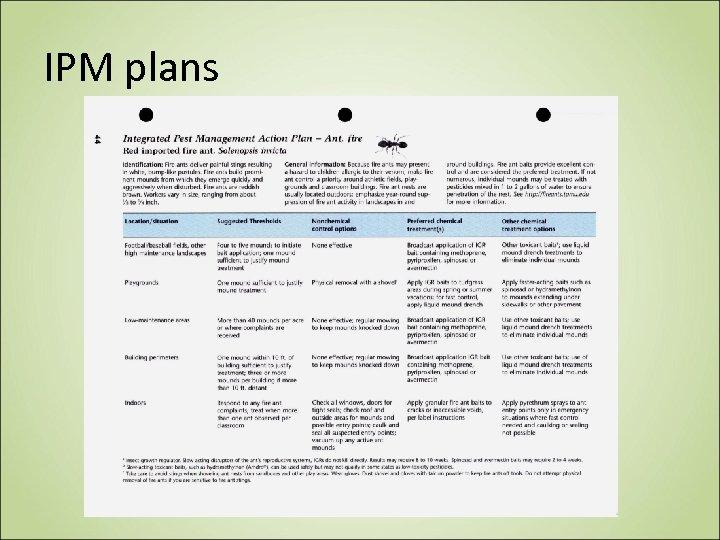 IPM plans