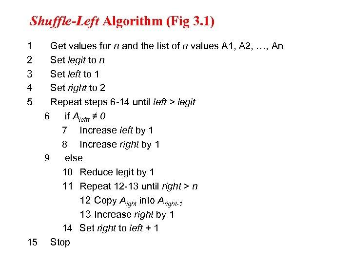 Shuffle-Left Algorithm (Fig 3. 1) 1 2 3 4 5 Get values for n