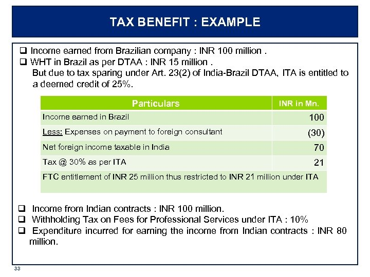 TAX BENEFIT : EXAMPLE q Income earned from Brazilian company : INR 100 million.