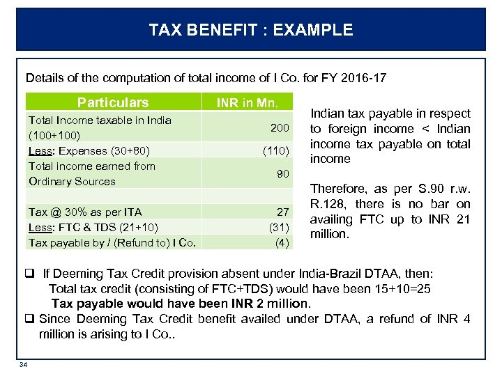 TAX BENEFIT : EXAMPLE Details of the computation of total income of I Co.