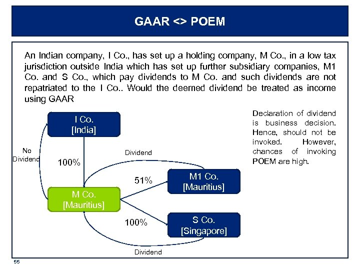 GAAR <> POEM An Indian company, I Co. , has set up a holding