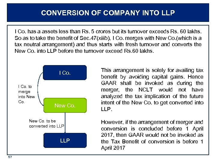 CONVERSION OF COMPANY INTO LLP I Co. has a assets less than Rs. 5