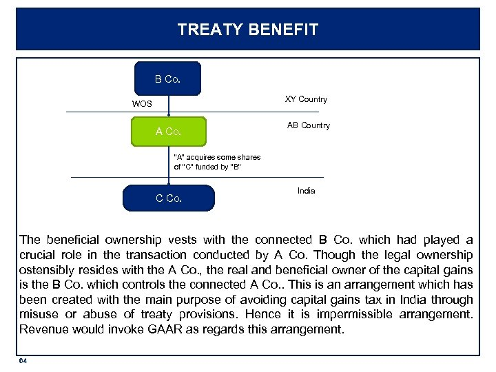 "TREATY BENEFIT B Co. XY Country WOS A Co. AB Country ""A"" acquires some"