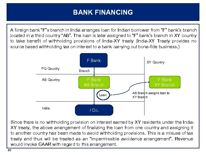 "BANK FINANCING A foreign bank ""F""s branch in India arranges loan for Indian borrower"