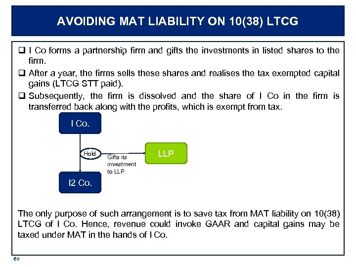 AVOIDING MAT LIABILITY ON 10(38) LTCG q I Co forms a partnership firm and