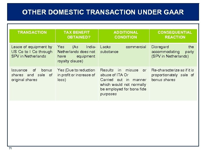 OTHER DOMESTIC TRANSACTION UNDER GAAR TRANSACTION TAX BENEFIT OBTAINED? Lease of equipment by US