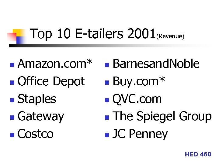 Top 10 E-tailers 2001(Revenue) Amazon. com* n Office Depot n Staples n Gateway n