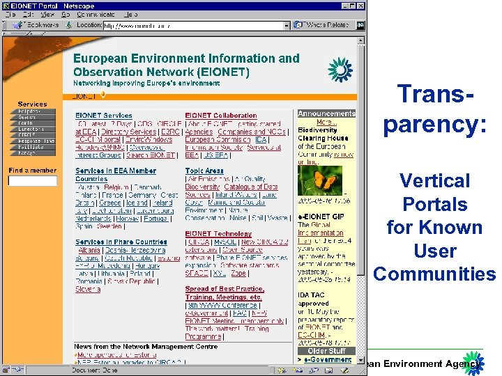 Transparency: Vertical Portals for Known User Communities European Environment Agency
