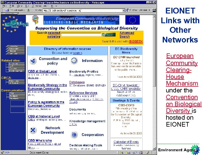 EIONET Links with Other Networks European Community Clearing. House Mechanism under the Convention on