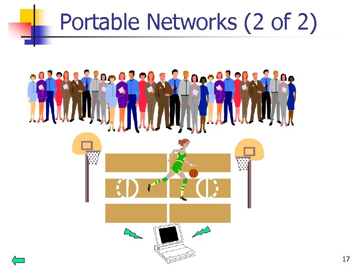 Portable Networks (2 of 2) 17