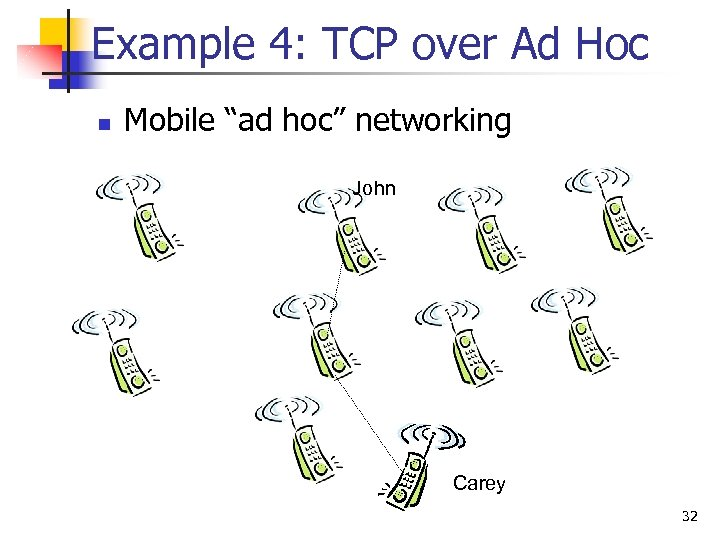 """Example 4: TCP over Ad Hoc n Mobile """"ad hoc"""" networking John Carey 32"""