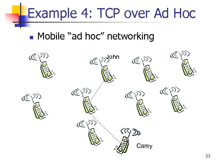 """Example 4: TCP over Ad Hoc n Mobile """"ad hoc"""" networking John Carey 33"""