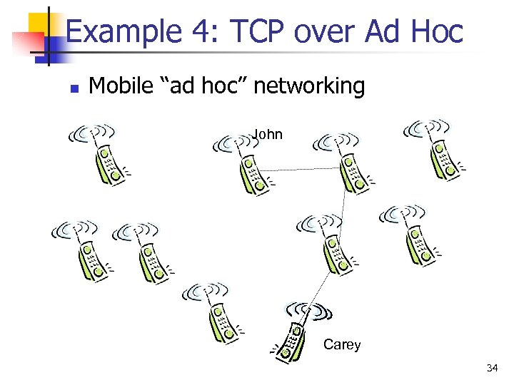 """Example 4: TCP over Ad Hoc n Mobile """"ad hoc"""" networking John Carey 34"""