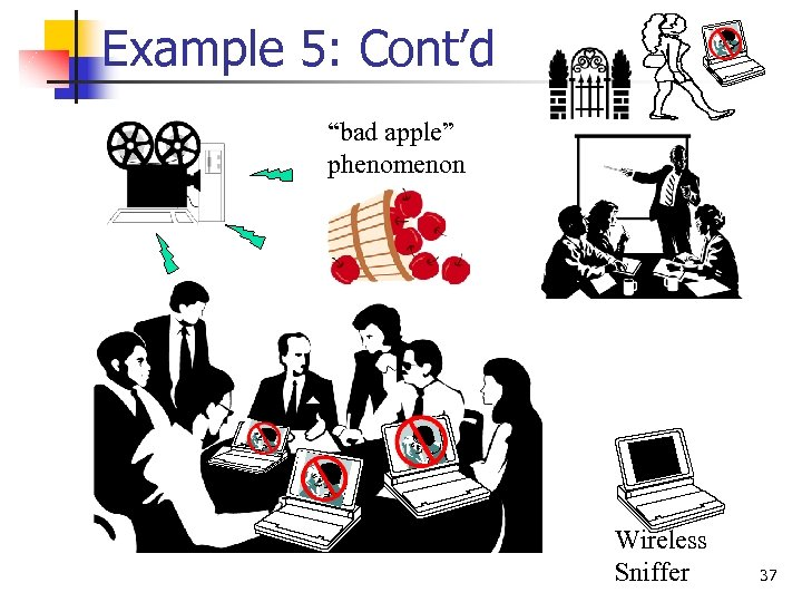 "Example 5: Cont'd ""bad apple"" phenomenon Wireless Sniffer 37"