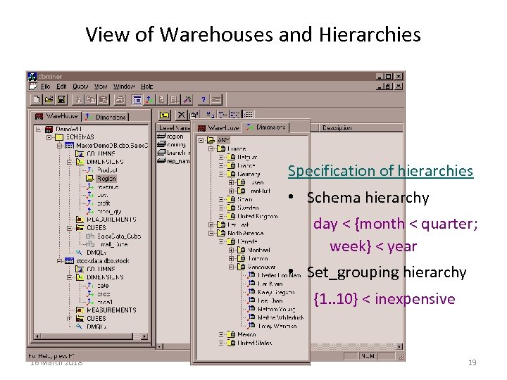 View of Warehouses and Hierarchies Specification of hierarchies • Schema hierarchy day < {month