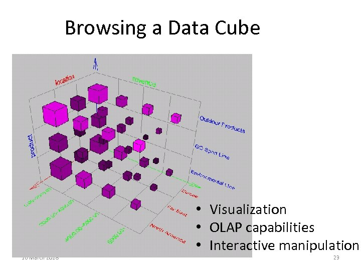 Browsing a Data Cube 16 March 2018 • Visualization • OLAP capabilities • Interactive