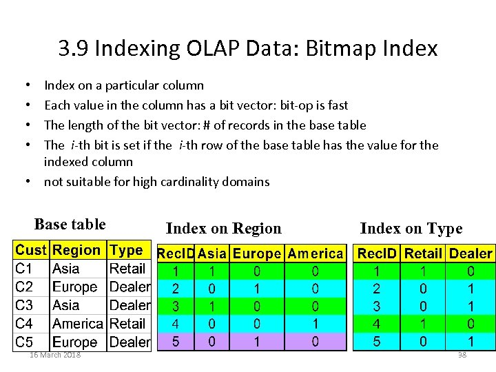 3. 9 Indexing OLAP Data: Bitmap Index on a particular column Each value in