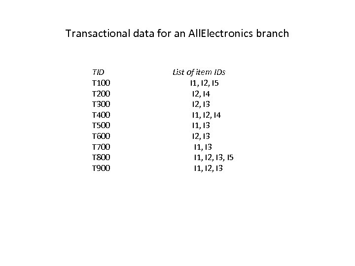 Transactional data for an All. Electronics branch TID T 100 T 200 T 300