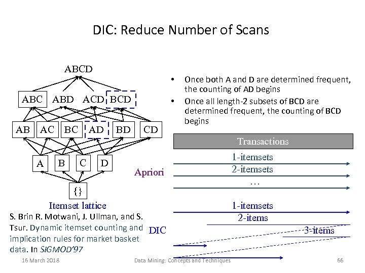 DIC: Reduce Number of Scans ABCD • ABC ABD ACD BCD AB AC BC