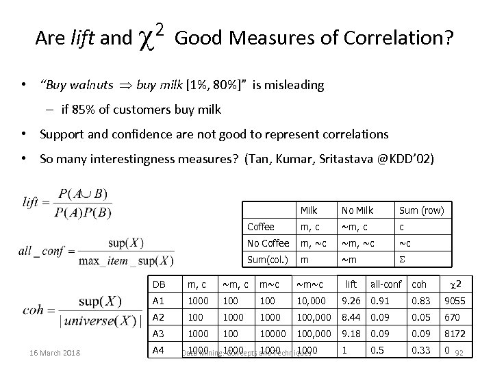 "2 Good Measures of Correlation? Are lift and • ""Buy walnuts buy milk [1%,"