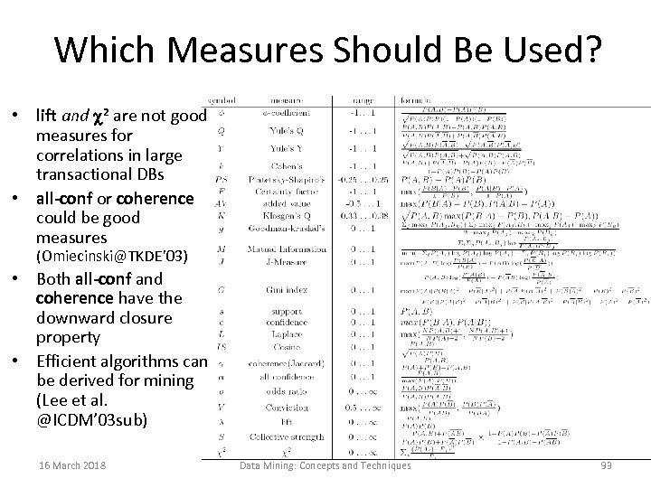 Which Measures Should Be Used? • lift and 2 are not good measures for