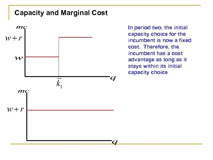 Capacity and Marginal Cost In period two, the initial capacity choice for the incumbent