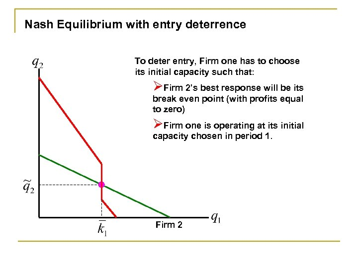 Nash Equilibrium with entry deterrence To deter entry, Firm one has to choose its