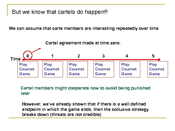But we know that cartels do happen!! We can assume that carte members are