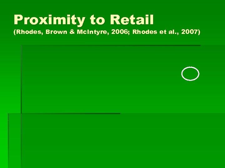 Proximity to Retail (Rhodes, Brown & Mc. Intyre, 2006; Rhodes et al. , 2007)