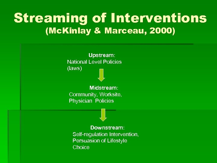 Streaming of Interventions (Mc. Kinlay & Marceau, 2000) Upstream: National Level Policies (laws) Midstream: