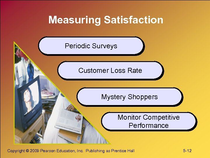 Measuring Satisfaction Periodic Surveys Customer Loss Rate Mystery Shoppers Monitor Competitive Performance Copyright ©