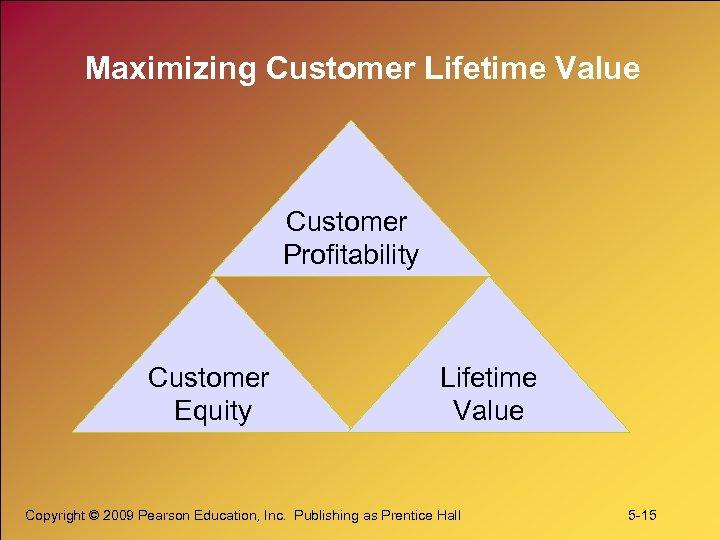 Maximizing Customer Lifetime Value Customer Profitability Customer Equity Lifetime Value Copyright © 2009 Pearson