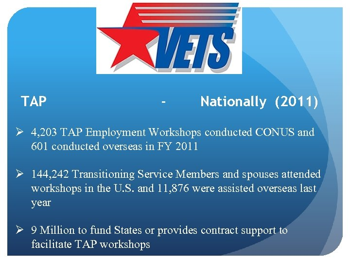 TAP - Nationally (2011) Ø 4, 203 TAP Employment Workshops conducted CONUS and 601