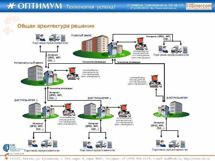 Общая архитектура решения ГЛАВНЫЙ ОФИС Интернет (GPRS, Wi. Fi, CSD…) Торговые представители РЕГИОНАЛЬНЫЙ ОФИС
