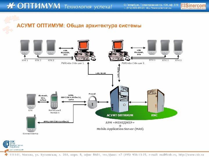 АСУМТ ОПТИМУМ: Общая архитектура системы USB, Bluetooth, Ir. Da КПК 2 КПК 1 КПК