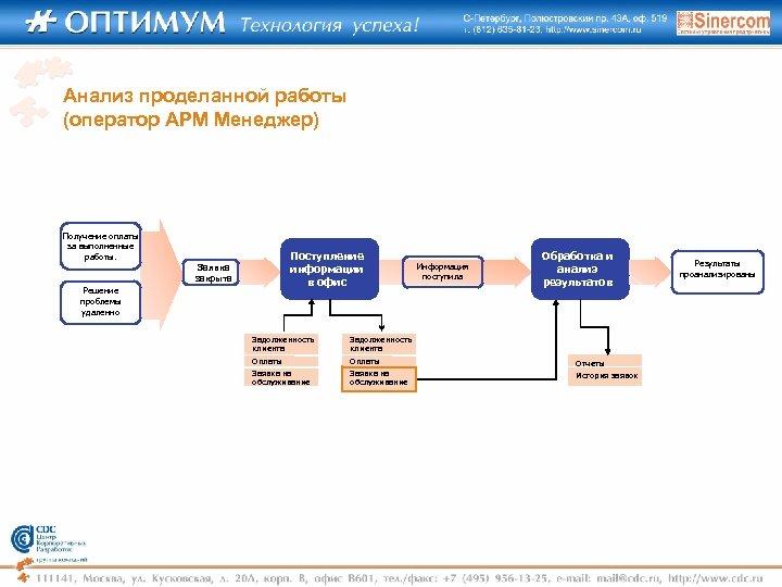 Анализ проделанной работы (оператор АРМ Менеджер) Получение оплаты за выполненные работы. Поступление информации в