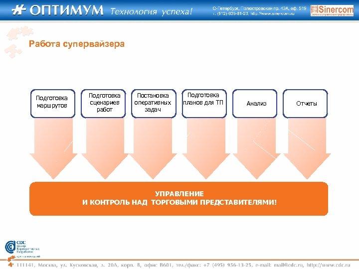 Работа супервайзера Подготовка маршрутов Подготовка сценариев работ Постановка оперативных задач Подготовка планов для ТП