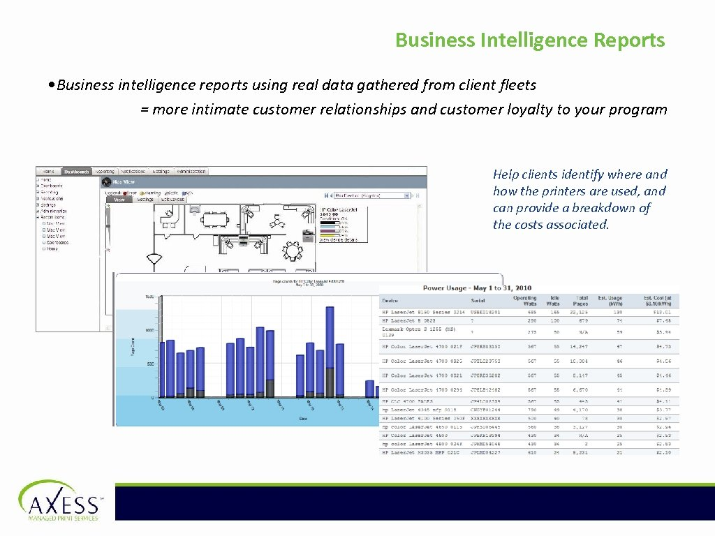 Business Intelligence Reports • Business intelligence reports using real data gathered from client fleets