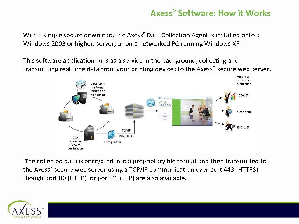 Axess® Software: How it Works With a simple secure download, the Axess® Data Collection