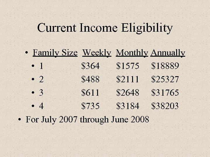 Current Income Eligibility • Family Size Weekly Monthly Annually • 1 $364 $1575 $18889