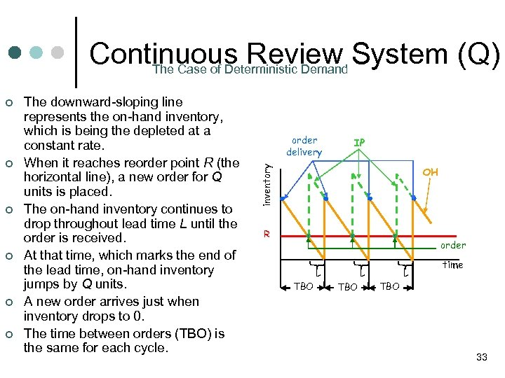 Continuous Review System (Q) The Case of Deterministic Demand ¢ ¢ ¢ The downward-sloping