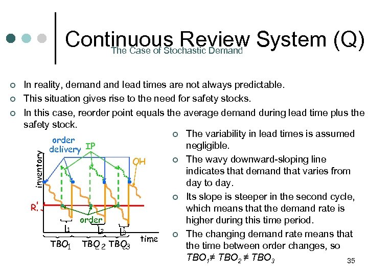 Continuous Review System (Q) The Case of Stochastic Demand ¢ ¢ In reality, demand