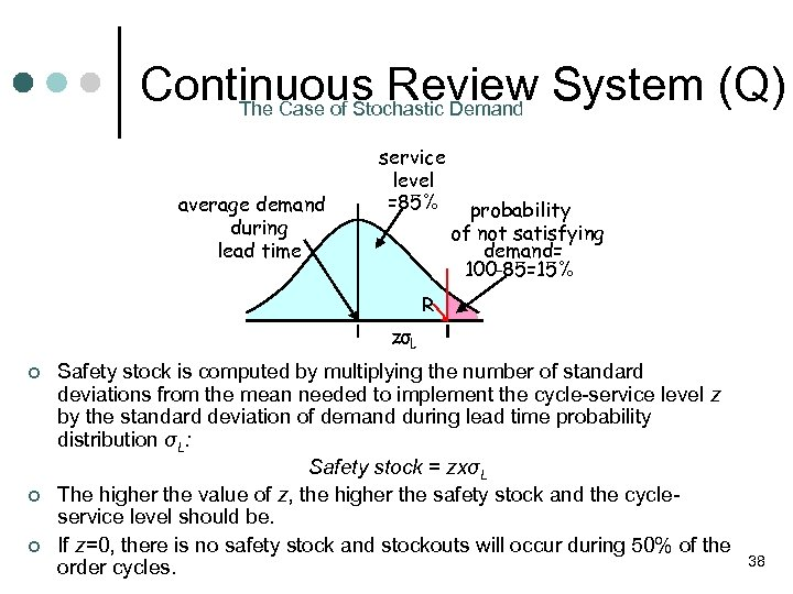 Continuous Review System (Q) The Case of Stochastic Demand average demand during lead time