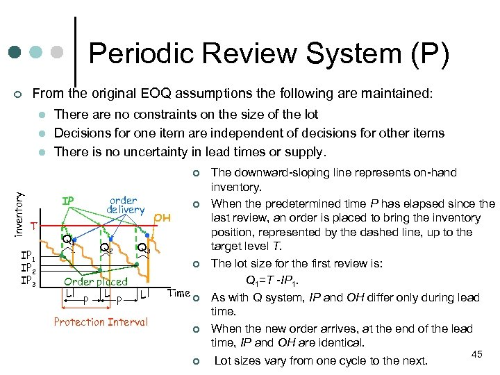 Periodic Review System (P) ¢ From the original EOQ assumptions the following are maintained: