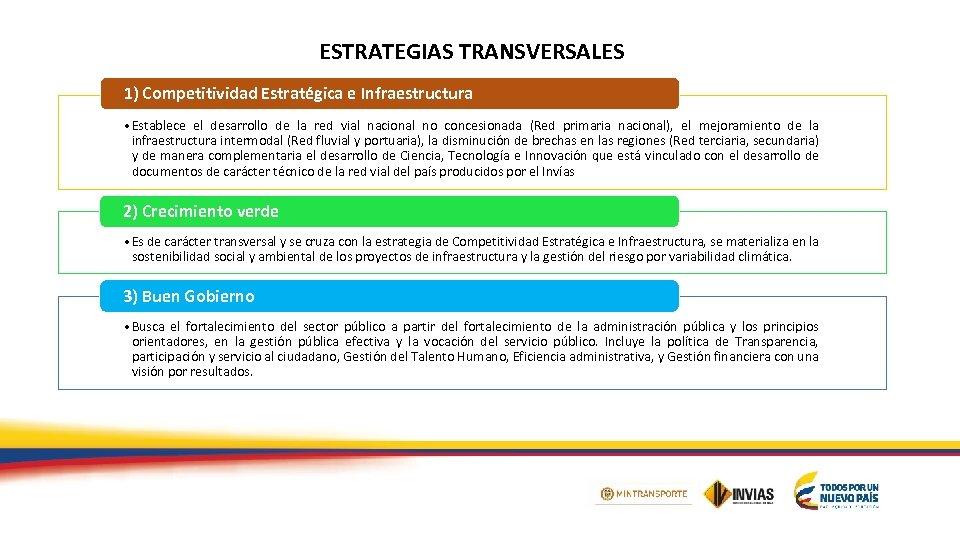 ESTRATEGIAS TRANSVERSALES 1) Competitividad Estratégica e Infraestructura • Establece el desarrollo de la red